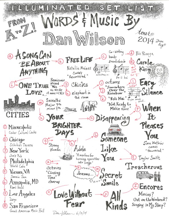 Words & Music by Dan Wilson - Illuminated Set List