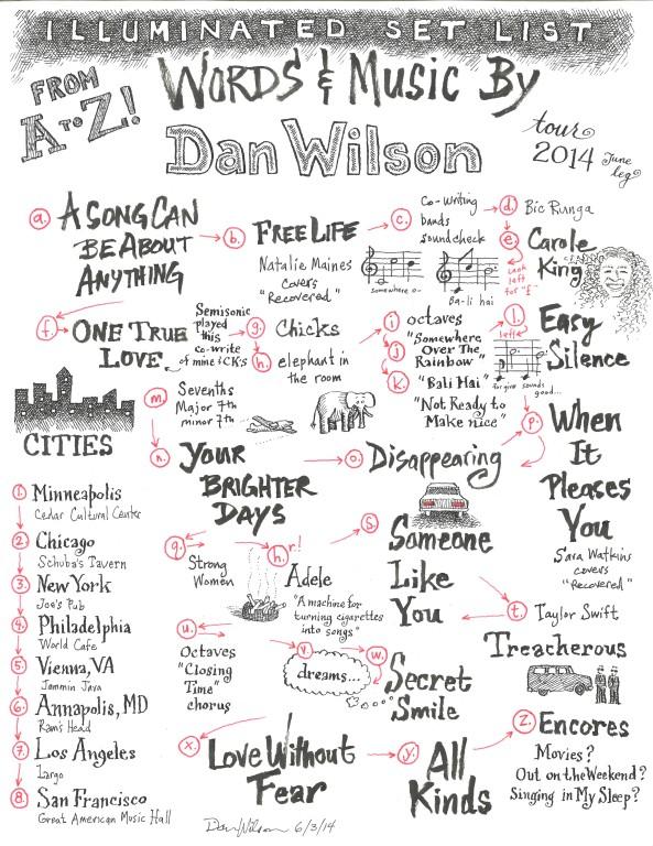 Words & Music by Dan Wilson - Illuminated Set List